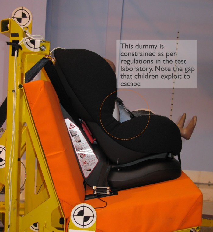 Children expolit the gap between the gap between their torso and harness to leverage their way out of a car seat