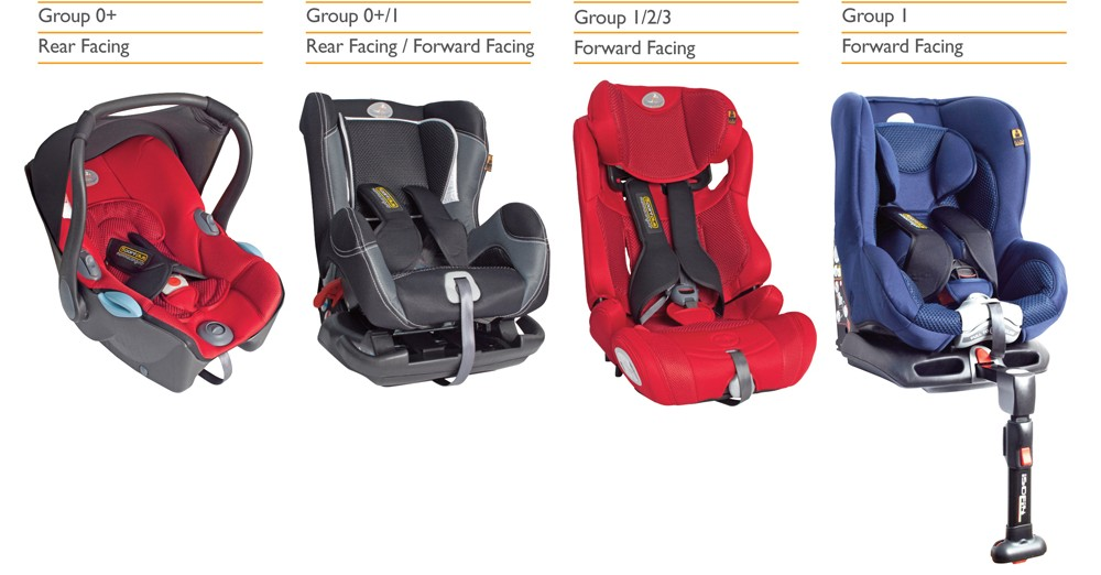 Rear facing & forward facing seats that are designed to stop children getting their arms out of the harness.